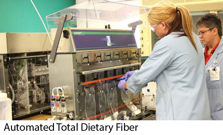 Automated Total Dietary Fiber